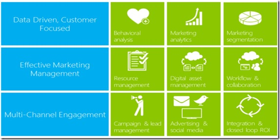 MarketingPilot_CRM
